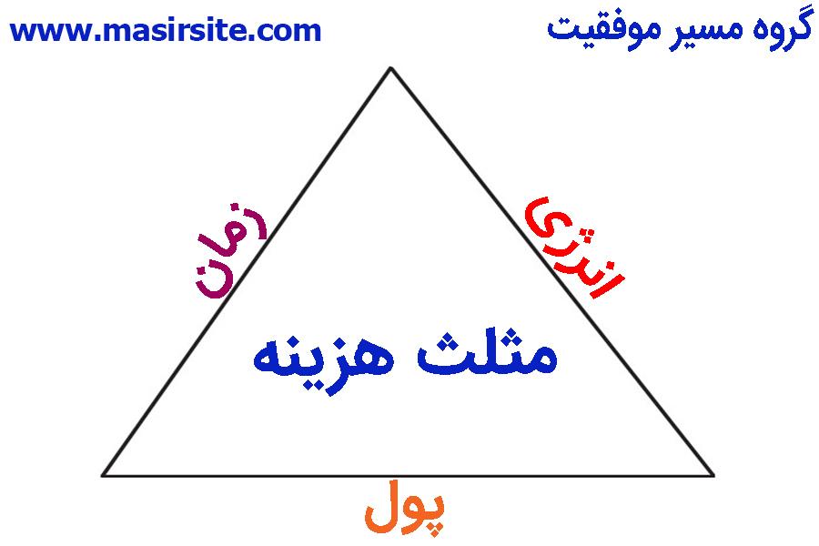 مثلث هزینه masirsite.com